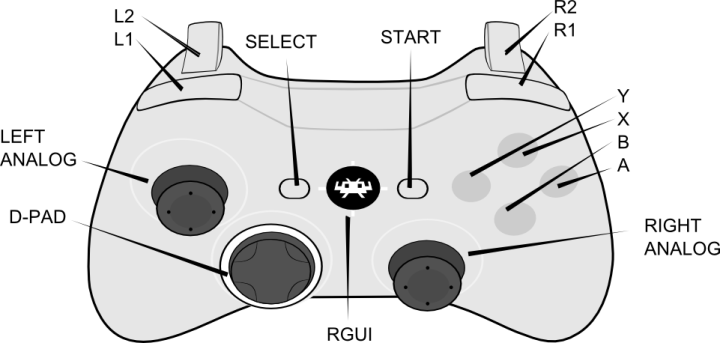 RetroPad